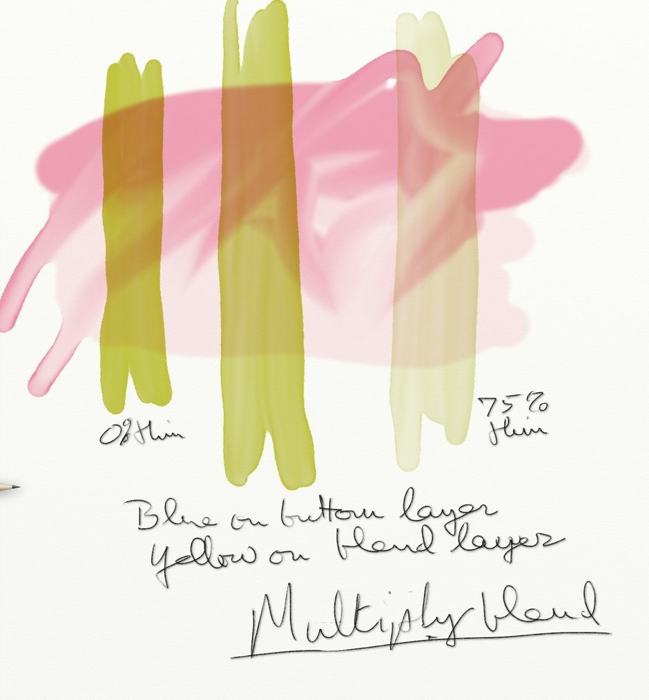 Figure 12 Multiply Blend Mode  Left to right strokes: O% to 75% Thinners  Caption: Pink on Bottom layer, yellow on blend layer, using Multiply Blend Mode