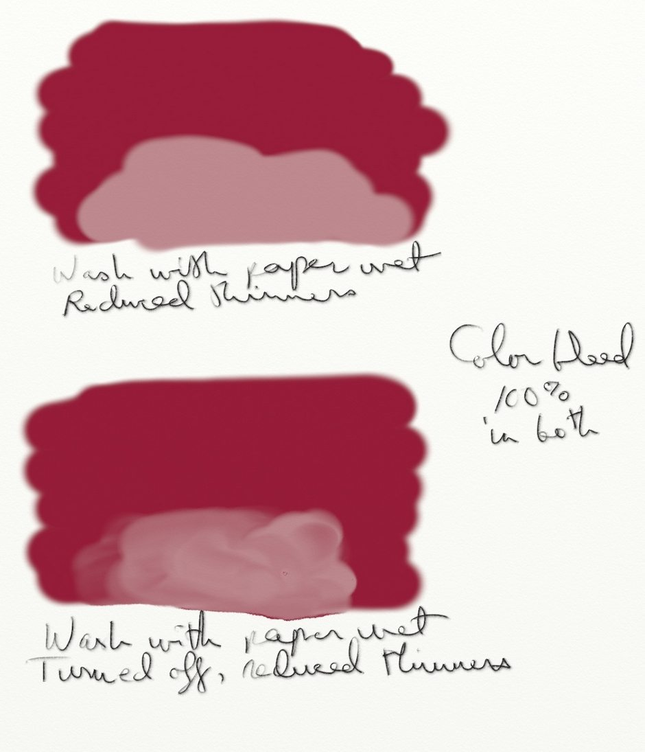 [Top] Wash with Paper Wet, Reduced Thinners [Bottom]Wash with Paper Wet turned off, Reduced Thinners Right] Color Bleed 100% in both