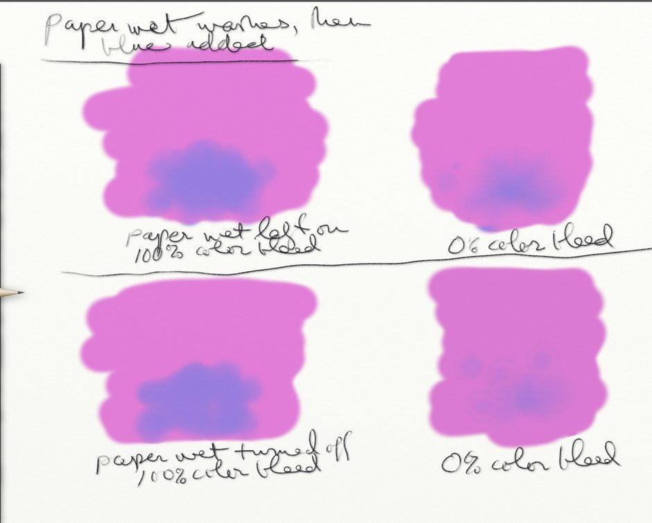 Figure 6 Paper Wet washes, then blue added  [Upper Left] Paper Wet left on, 100% Color Bleed  [Upper Right] 0% Color Bleed  [Lower Left] Paper Wet turned off, 100% Color Bleed  [Lower Right] 0% Color Bleed