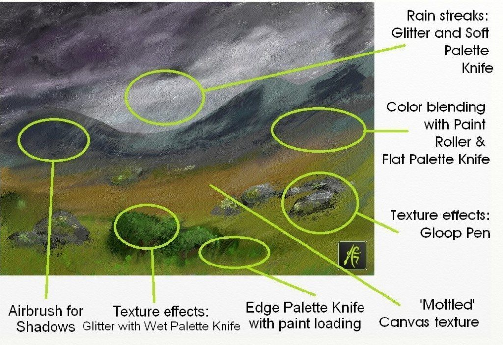 Moorland Rains in ArtRage for Android: Painting tools tutorial
