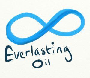 ArtRage Oil Painter Free Everlasting Oil Preset