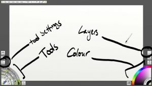 Tool Picker, Tool Settings, Color Picker and Layers.in artrage lite