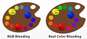 Default RGB color mixing versus ArtRage's Real Color Blending